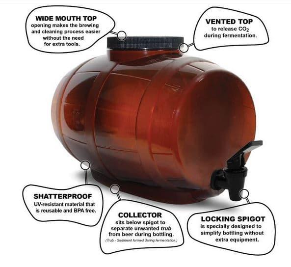 mr beer keg features